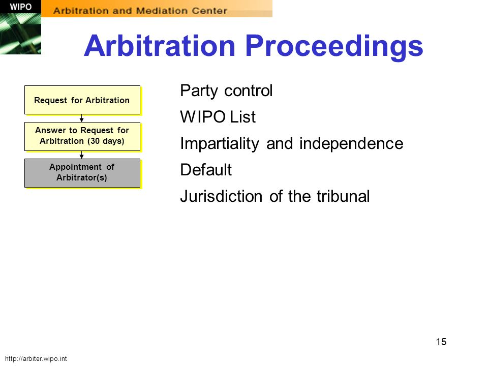 15 Request for Arbitration Answer to Request for Arbitration (30 days) Party control WIPO List Impartiality and independence Default Jurisdiction of t