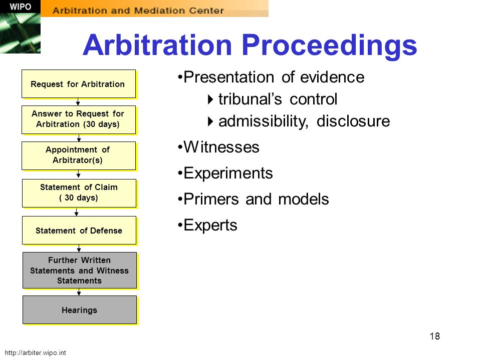 18 Request for Arbitration Answer to Request for Arbitration (30 days) Presentation of evidence tribunals control admissibility, disclosure Witnesses