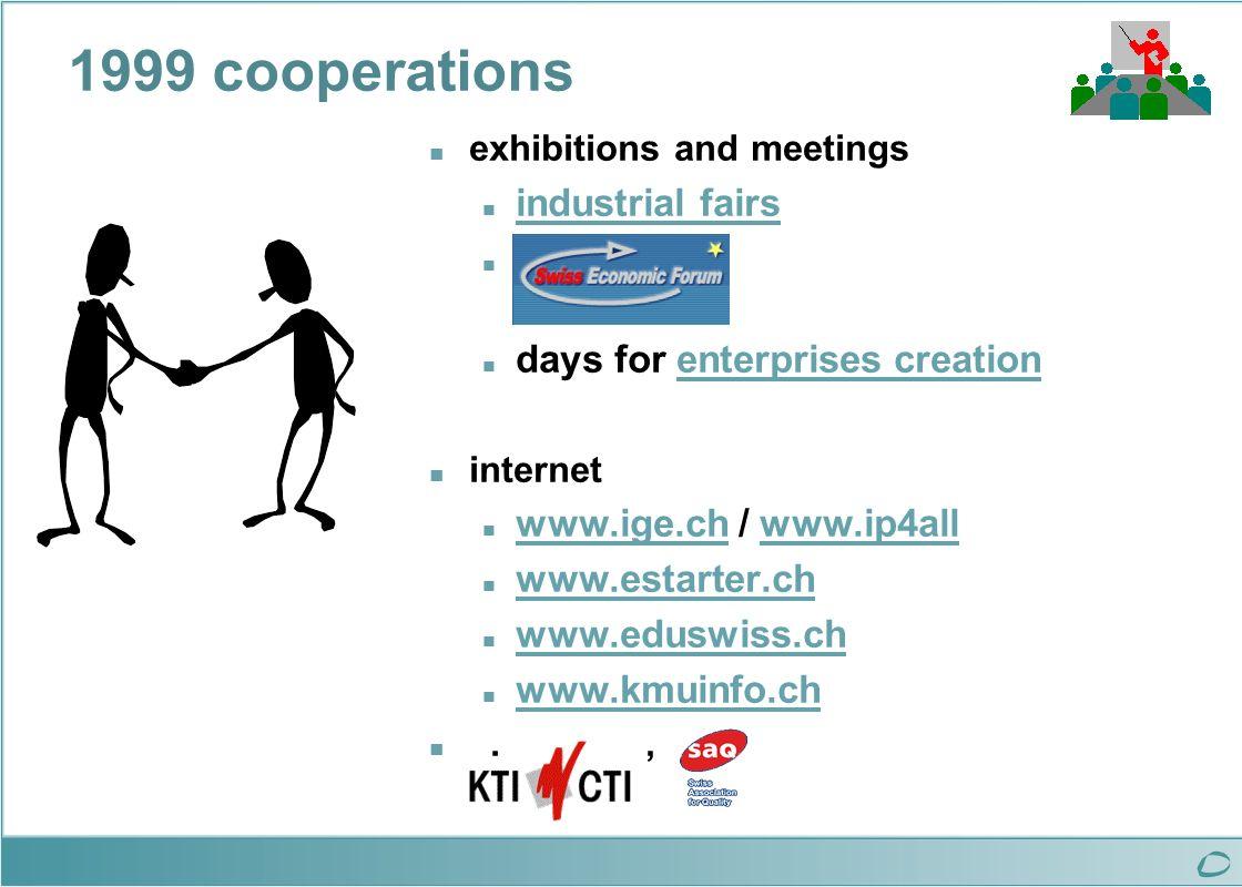 1999 cooperations n exhibitions and meetings n industrial fairs industrial fairs n SEF SEF n days for enterprises creationenterprises creation n internet n www.ige.ch / www.ip4all www.ige.chwww.ip4all n www.estarter.ch www.estarter.ch n www.eduswiss.ch www.eduswiss.ch n www.kmuinfo.ch www.kmuinfo.ch n.,.