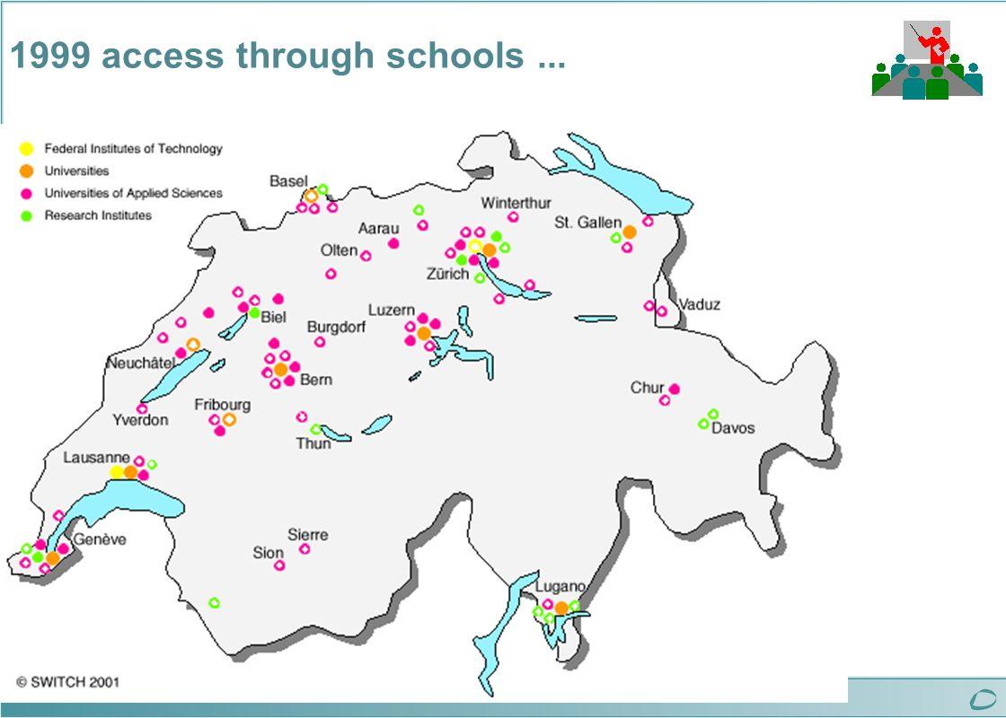 1999 access through schools...