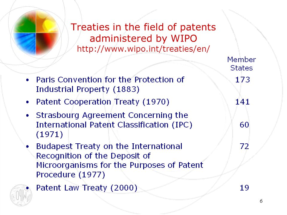 6 Treaties in the field of patents administered by WIPO http://www.wipo.int/treaties/en/