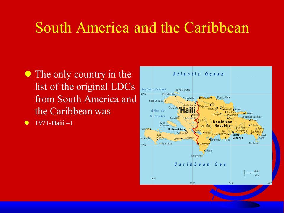 1. Kiribati 2. Samoa 3. Solomon Island 4. Tuvalu 5. Vanuatu 6. Timor Leste Pacific Island LDCs (6)
