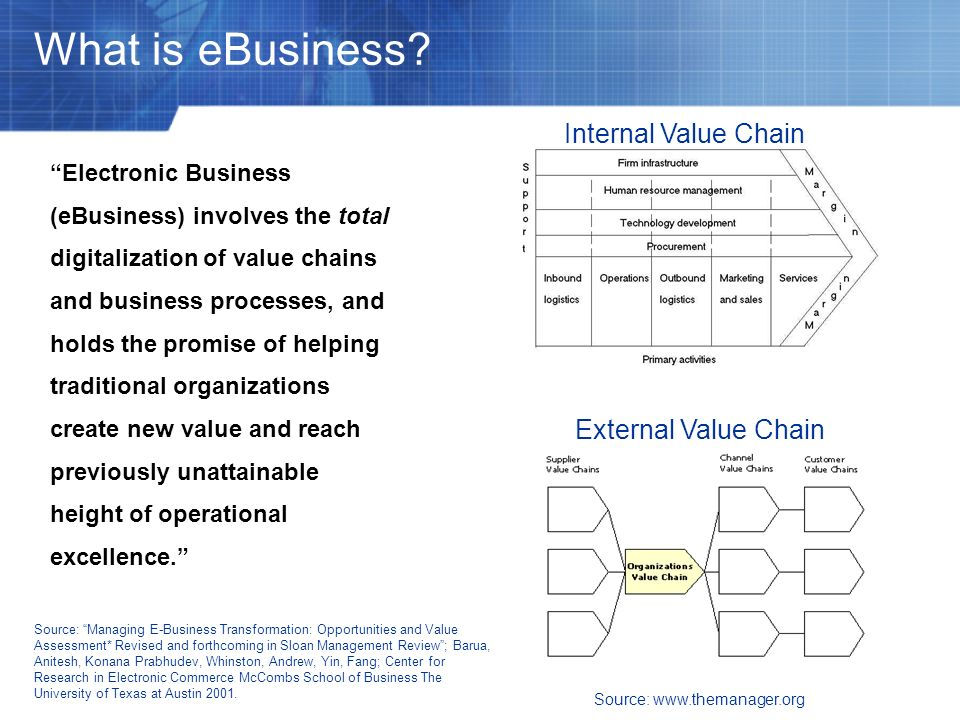 Creating an eBusiness Value Chain Alignment Electronic alignment from the Raw material supplier to end user Compatible internet based software throughout all organizations –Customized purchases, placing and filling purchase orders, tracking, shipping, financing, etc Automated transactions launched with a push of a button