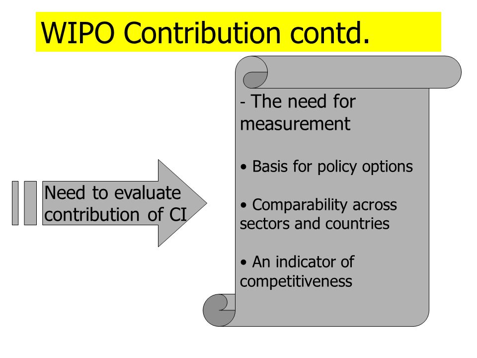 WIPO Contribution contd. Need to evaluate contribution of CI - The need for measurement Basis for policy options Comparability across sectors and coun