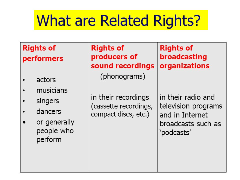 What are Related Rights? Rights of broadcasting organizations in their radio and television programs and in Internet broadcasts such as podcasts Right