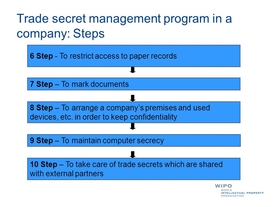 Trade secret management program in a company: Steps 6 Step - To restrict access to paper records 7 Step – To mark documents 8 Step – To arrange a companys premises and used devices, etc.