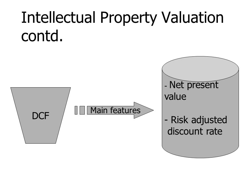 Intellectual Property Valuation contd.