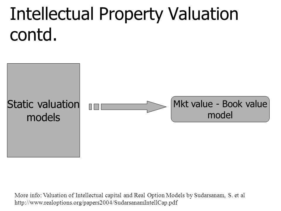 Intellectual Property Valuation contd. Static valuation models Mkt value - Book value model More info: Valuation of Intellectual capital and Real Opti