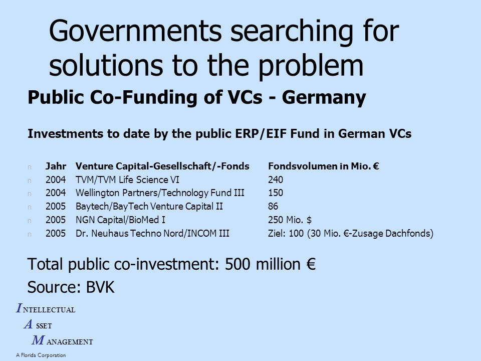 I NTELLECTUAL A SSET M ANAGEMENT A Florida Corporation Governments searching for solutions to the problem Public Co-Funding of VCs - Germany Investments to date by the public ERP/EIF Fund in German VCs n Jahr Venture Capital-Gesellschaft/-Fonds Fondsvolumen in Mio.