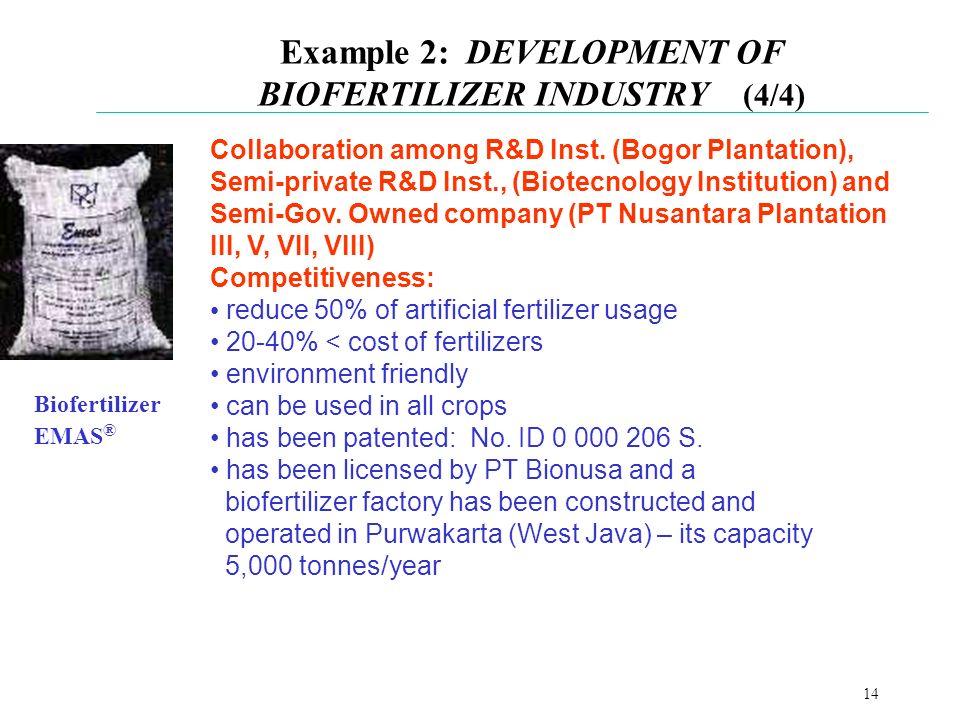 14 Biofertilizer EMAS ® Collaboration among R&D Inst.