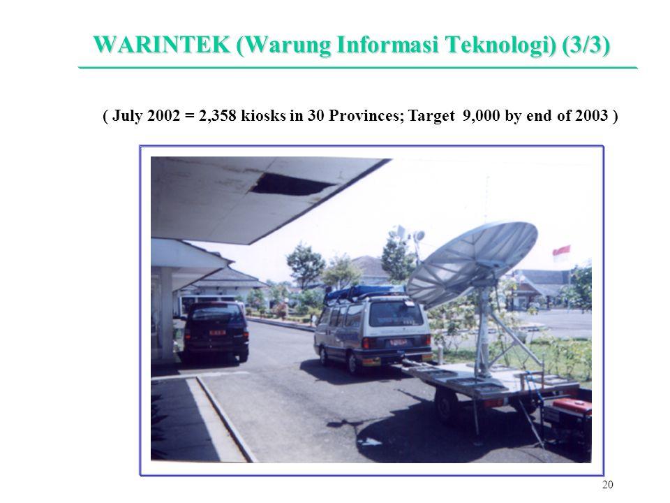 20 WARINTEK (Warung Informasi Teknologi) (3/3) ( July 2002 = 2,358 kiosks in 30 Provinces; Target 9,000 by end of 2003 )