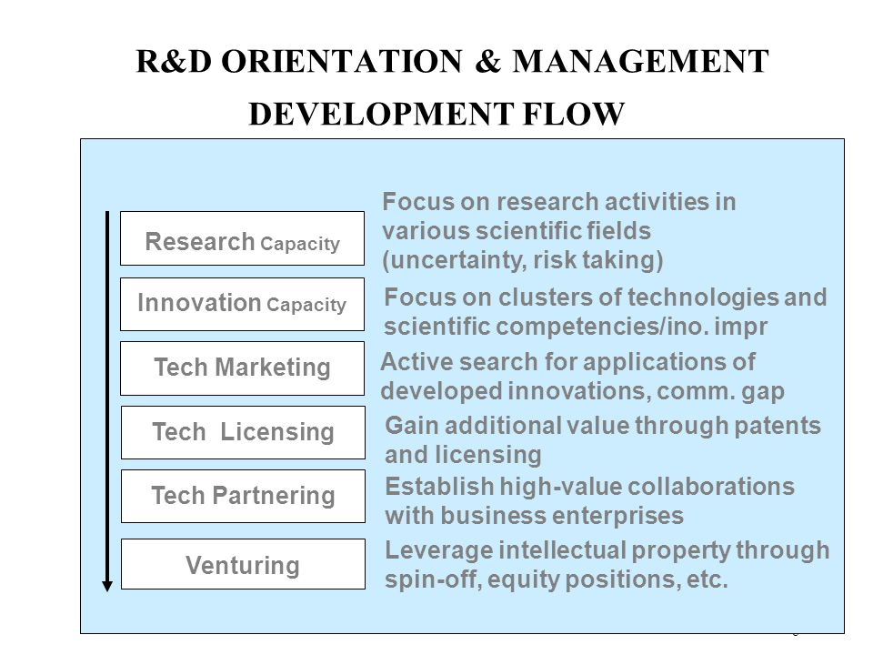 8 R&D ORIENTATION & MANAGEMENT DEVELOPMENT FLOW Research Capacity Focus on research activities in various scientific fields (uncertainty, risk taking) Innovation Capacity Focus on clusters of technologies and scientific competencies/ino.