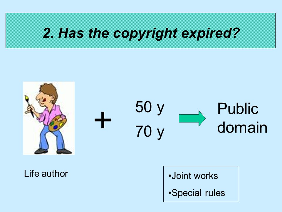2. Has the copyright expired Life author + 50 y 70 y Public domain Joint works Special rules