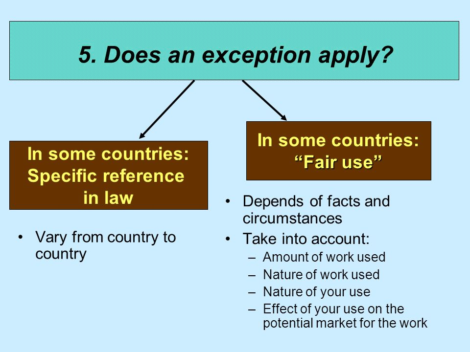 Vary from country to country Depends of facts and circumstances Take into account: –Amount of work used –Nature of work used –Nature of your use –Effect of your use on the potential market for the work 5.