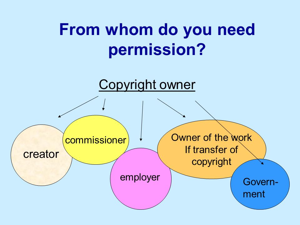 From whom do you need permission.