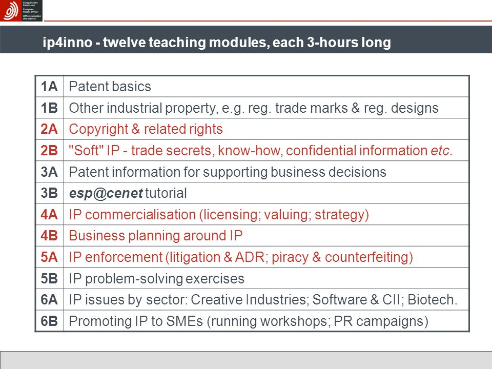 ip4inno - twelve teaching modules, each 3-hours long 1APatent basics 1BOther industrial property, e.g.