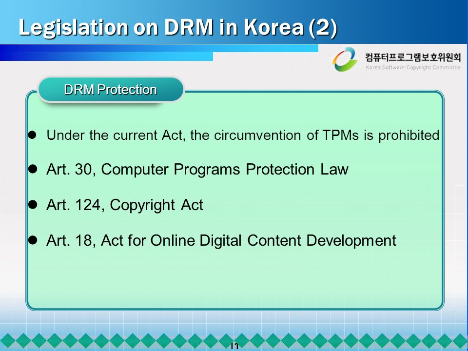 11 Legislation on DRM in Korea (2) Under the current Act, the circumvention of TPMs is prohibited Art.