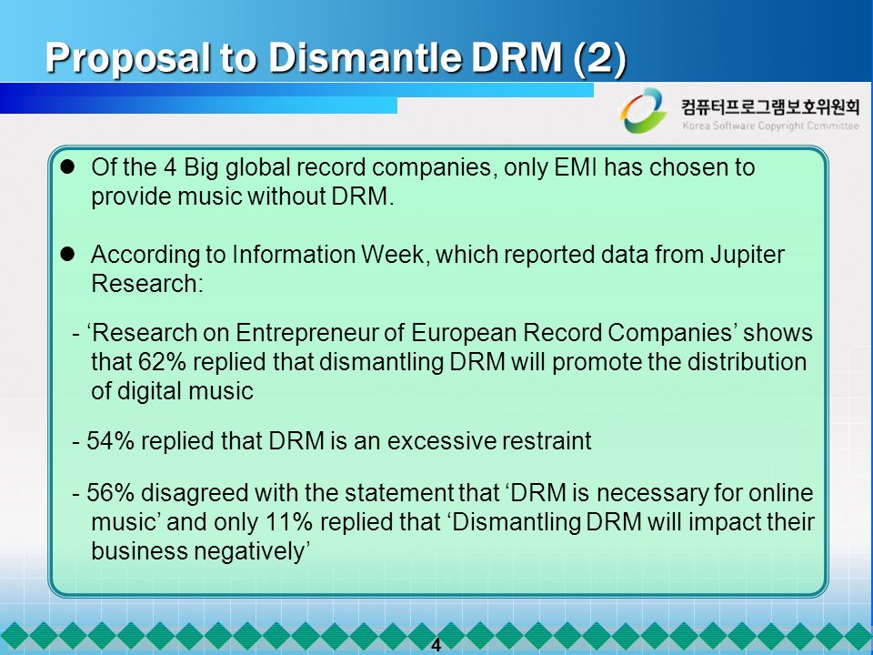 4 Proposal to Dismantle DRM (2) Proposal to Dismantle DRM (2) Of the 4 Big global record companies, only EMI has chosen to provide music without DRM.