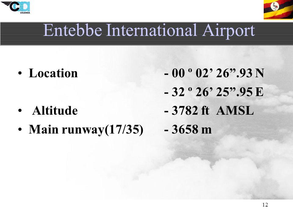 12 Location - 00 º 02 26.93 N - 32 º 26 25.95 E Altitude- 3782 ft AMSL Main runway(17/35)- 3658 m Entebbe International Airport