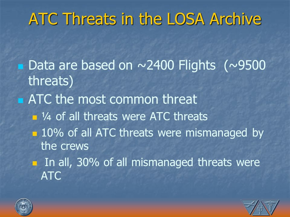 ATC Threats in the LOSA Archive Data are based on ~2400 Flights (~9500 threats) ATC the most common threat ¼ of all threats were ATC threats 10% of al