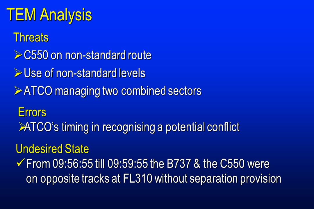 TEM Analysis Threats C550 on non-standard route C550 on non-standard route Use of non-standard levels Use of non-standard levels ATCO managing two combined sectors ATCO managing two combined sectors Errors ATCOs timing in recognising a potential conflict ATCOs timing in recognising a potential conflict Undesired State From 09:56:55 till 09:59:55 the B737 & the C550 were From 09:56:55 till 09:59:55 the B737 & the C550 were on opposite tracks at FL310 without separation provision