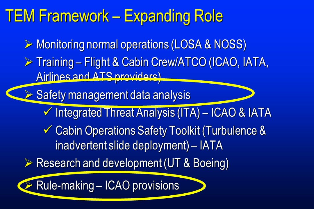 Monitoring normal operations (LOSA & NOSS) Monitoring normal operations (LOSA & NOSS) Training – Flight & Cabin Crew/ATCO (ICAO, IATA, Airlines and AT