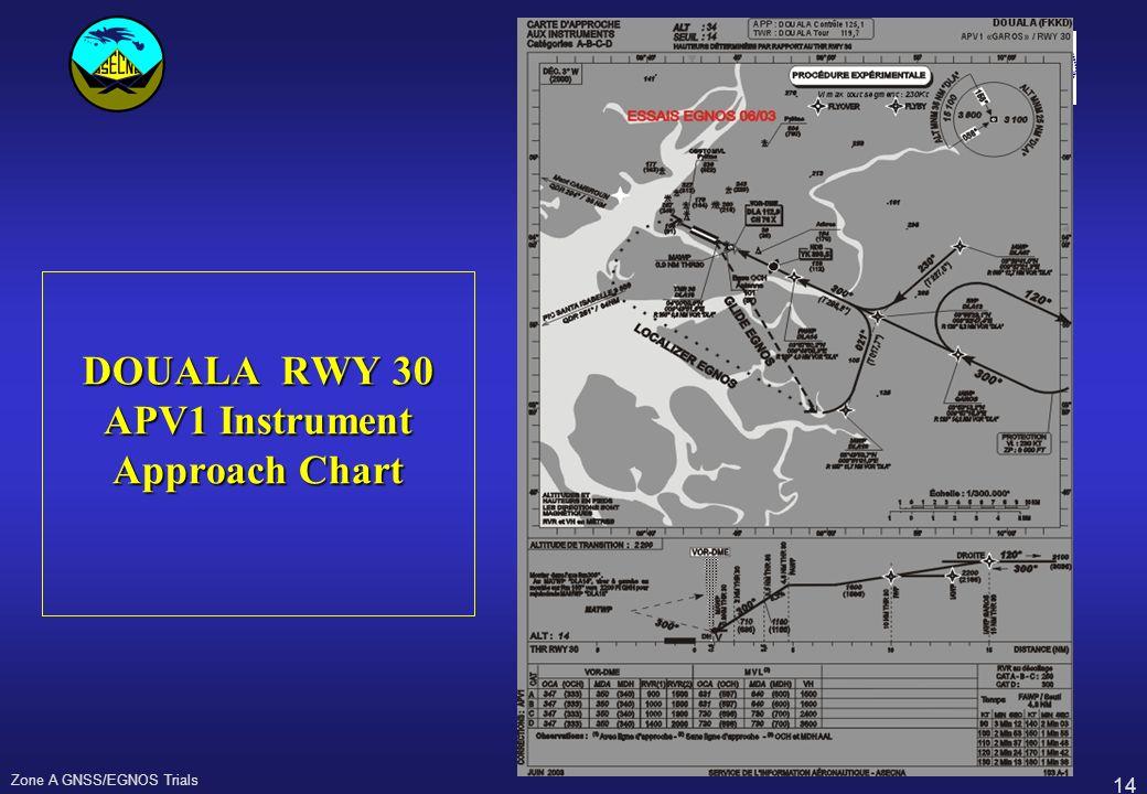 14 Zone A GNSS/EGNOS Trials DOUALA RWY 30 APV1 Instrument Approach Chart