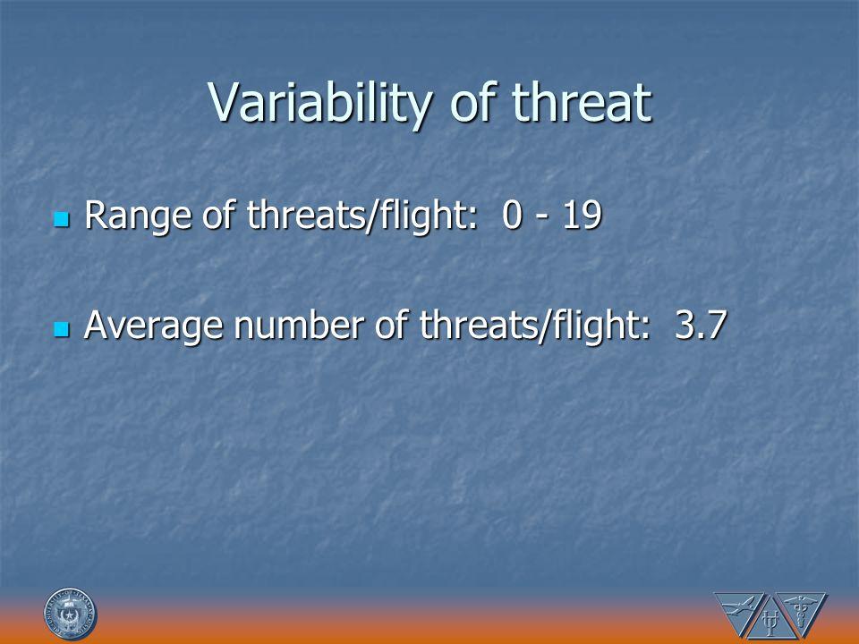 Variability of threat Range of threats/flight: 0 - 19 Range of threats/flight: 0 - 19 Average number of threats/flight: 3.7 Average number of threats/