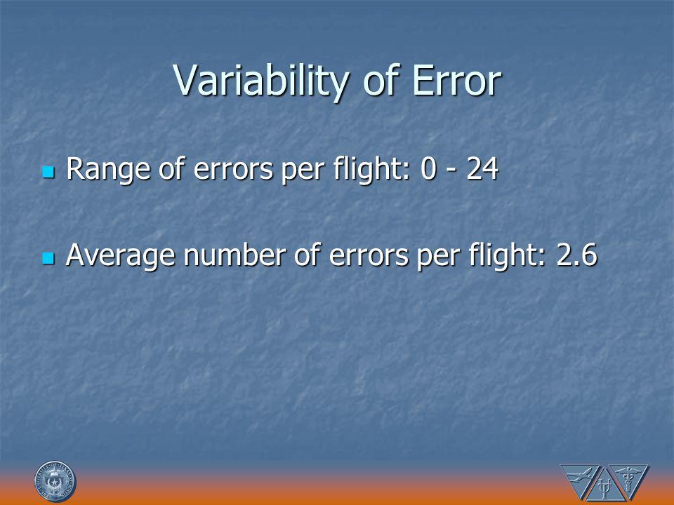 Variability of Error Range of errors per flight: 0 - 24 Range of errors per flight: 0 - 24 Average number of errors per flight: 2.6 Average number of