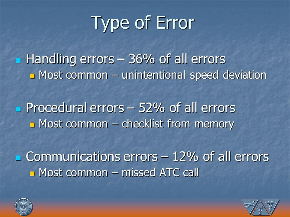 Type of Error Handling errors – 36% of all errors Handling errors – 36% of all errors Most common – unintentional speed deviation Most common – uninte