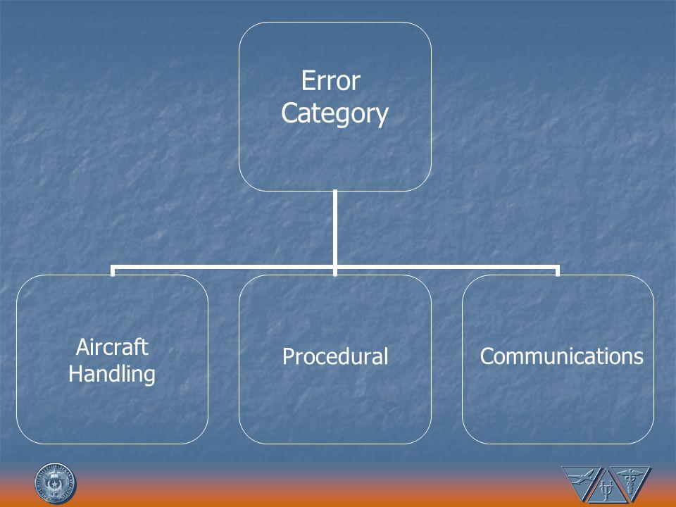 Procedural Communications