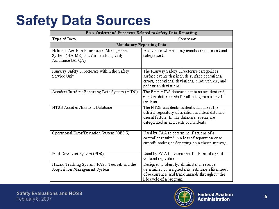 Safety Evaluations and NOSS 5 Federal Aviation Administration February 8, 2007 Safety Data Sources