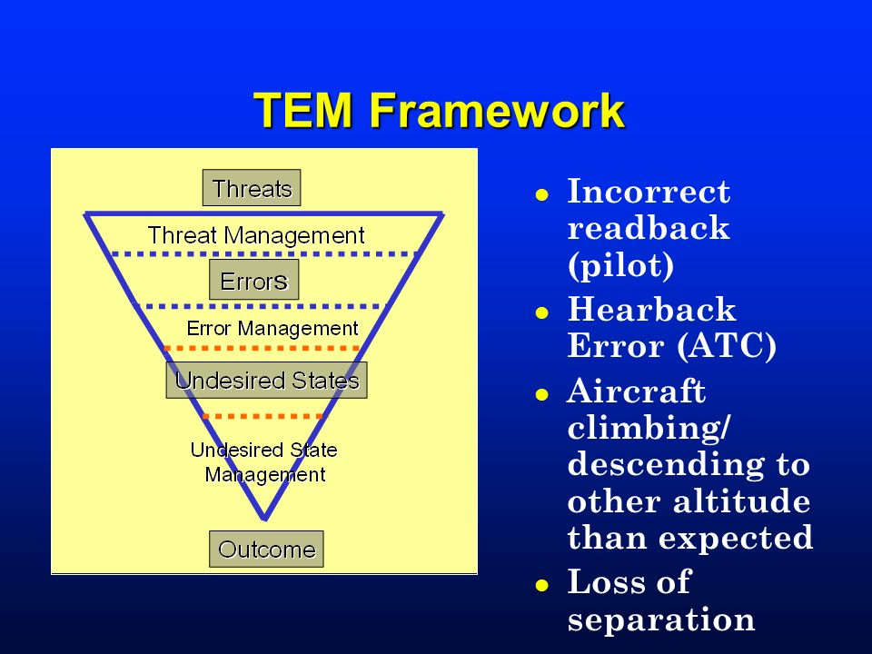 TEM Framework l Incorrect readback (pilot) l Hearback Error (ATC) l Aircraft climbing/ descending to other altitude than expected l Loss of separation