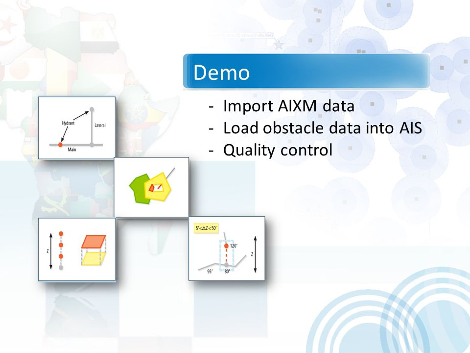 Demo -Import AIXM data -Load obstacle data into AIS -Quality control