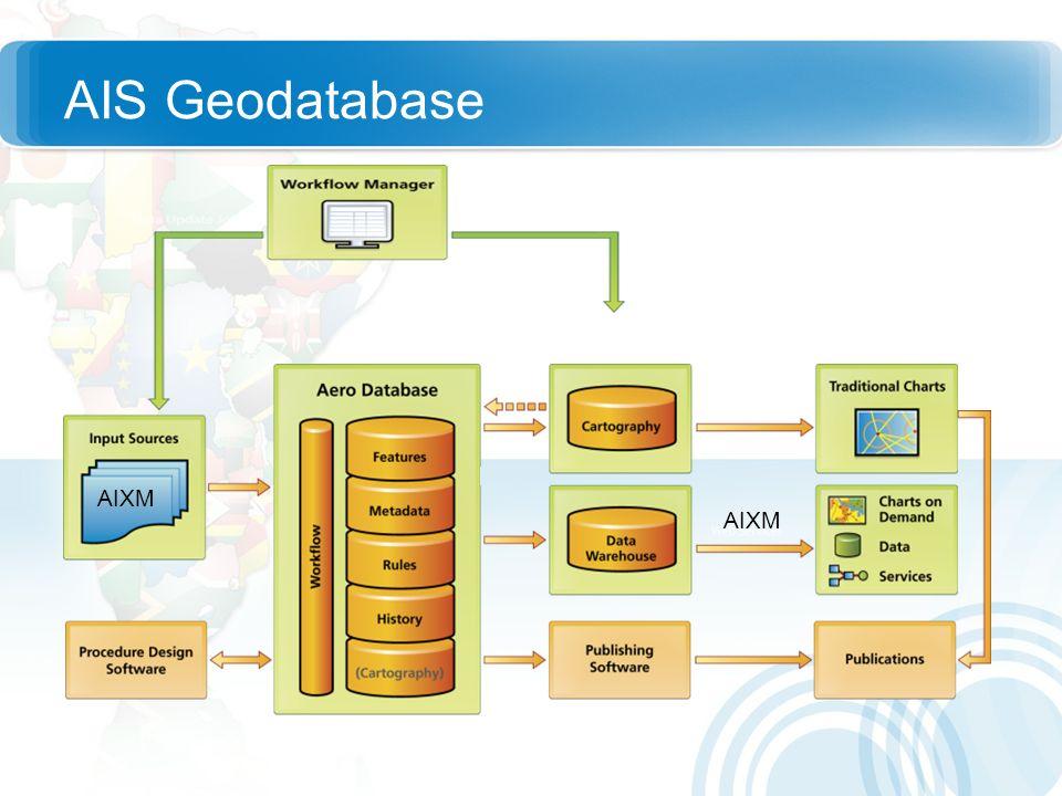 AIS Geodatabase AIXM