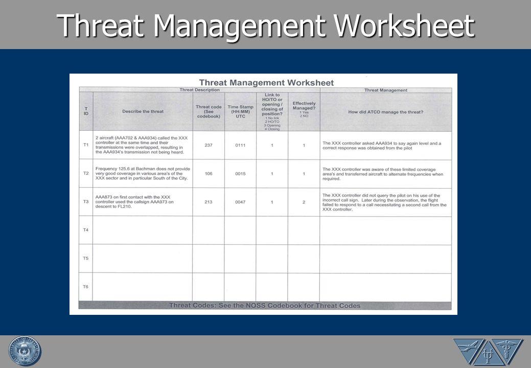 Threat Management Worksheet