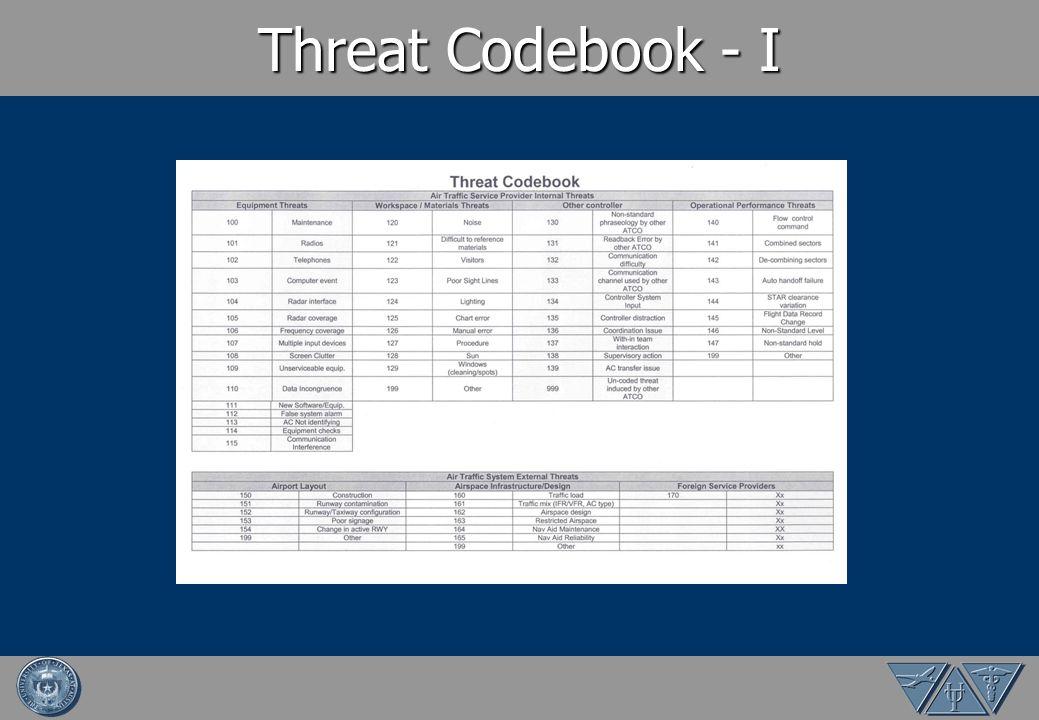 Threat Codebook - I