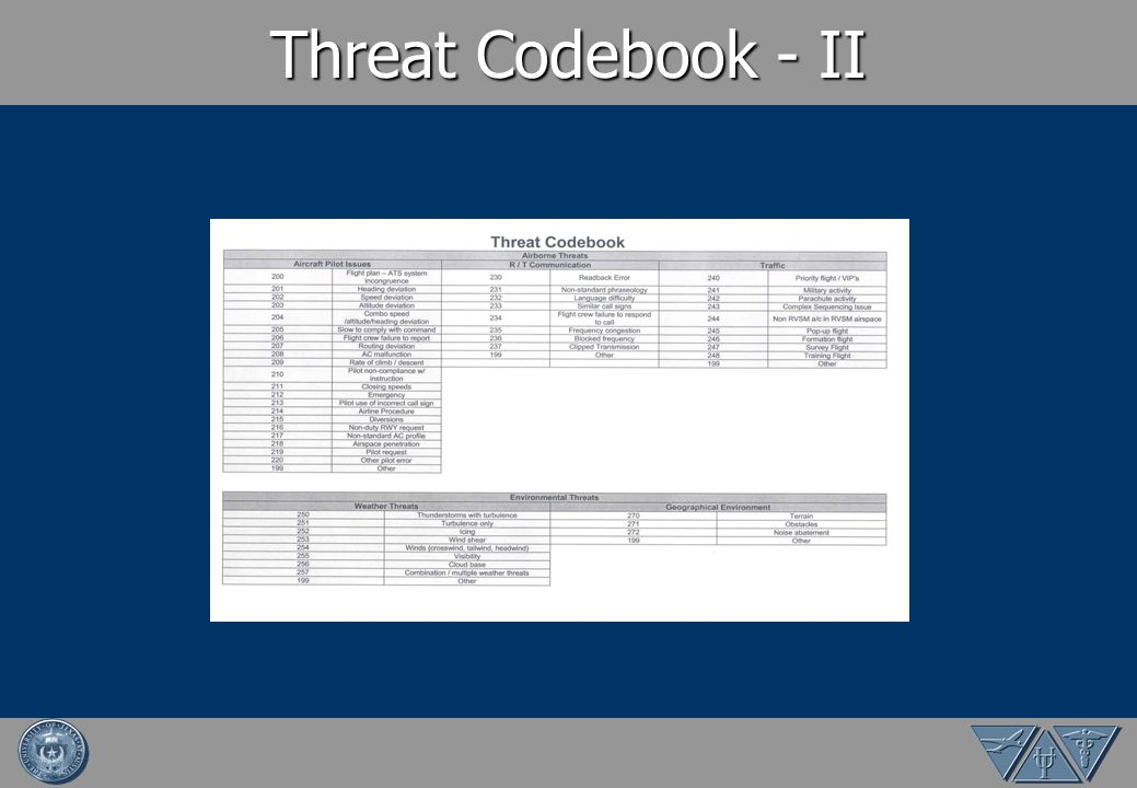 Threat Codebook - II