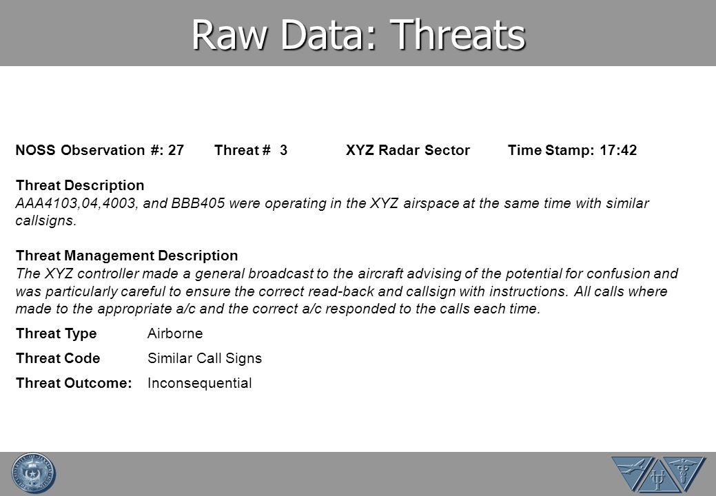 NOSS Observation #: 27Threat #3 XYZ Radar Sector Time Stamp: 17:42 Threat Description AAA4103,04,4003, and BBB405 were operating in the XYZ airspace a