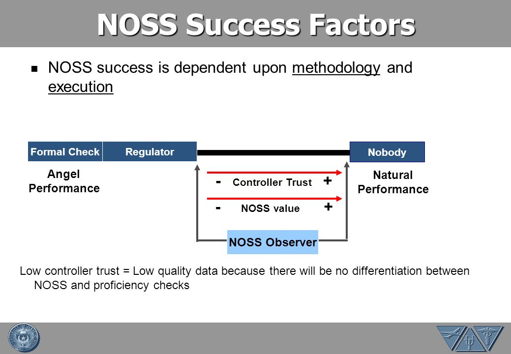 NOSS Success Factors NOSS success is dependent upon methodology and execution Low controller trust = Low quality data because there will be no differe