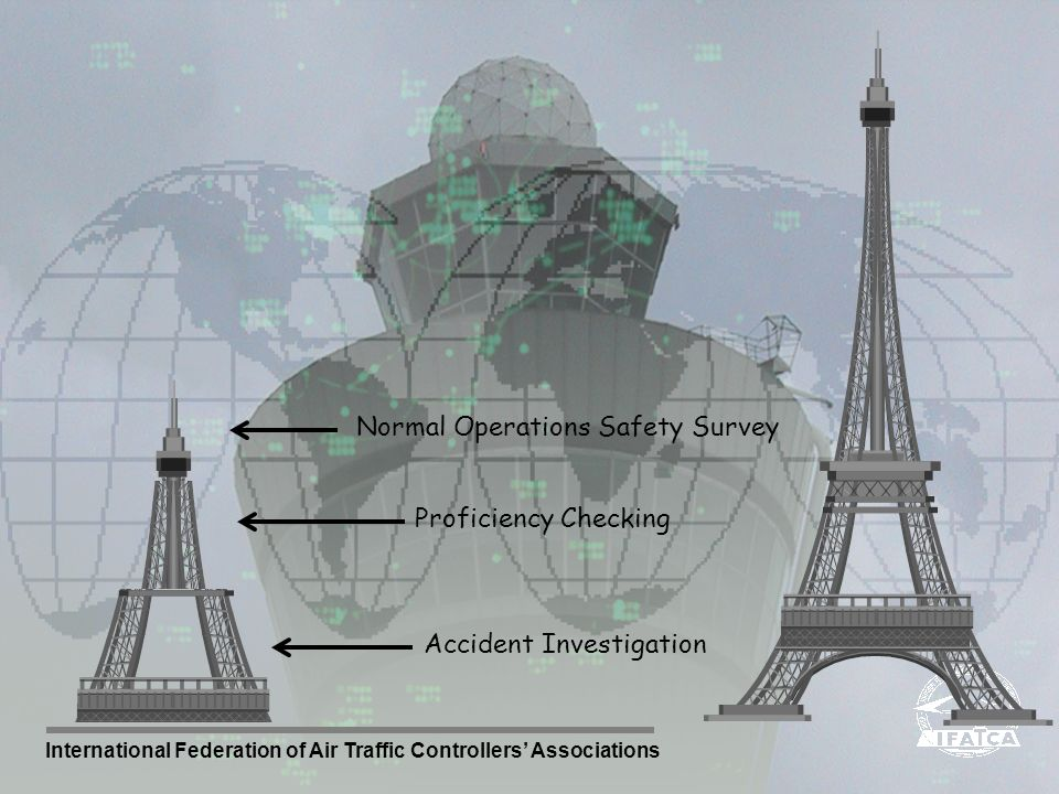 International Federation of Air Traffic Controllers Associations Accident Investigation Proficiency Checking Normal Operations Safety Survey