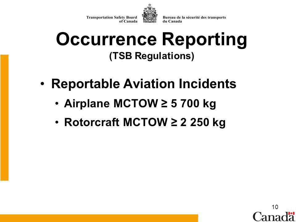 10 Reportable Aviation Incidents Airplane MCTOW 5 700 kg Rotorcraft MCTOW 2 250 kg Occurrence Reporting (TSB Regulations)