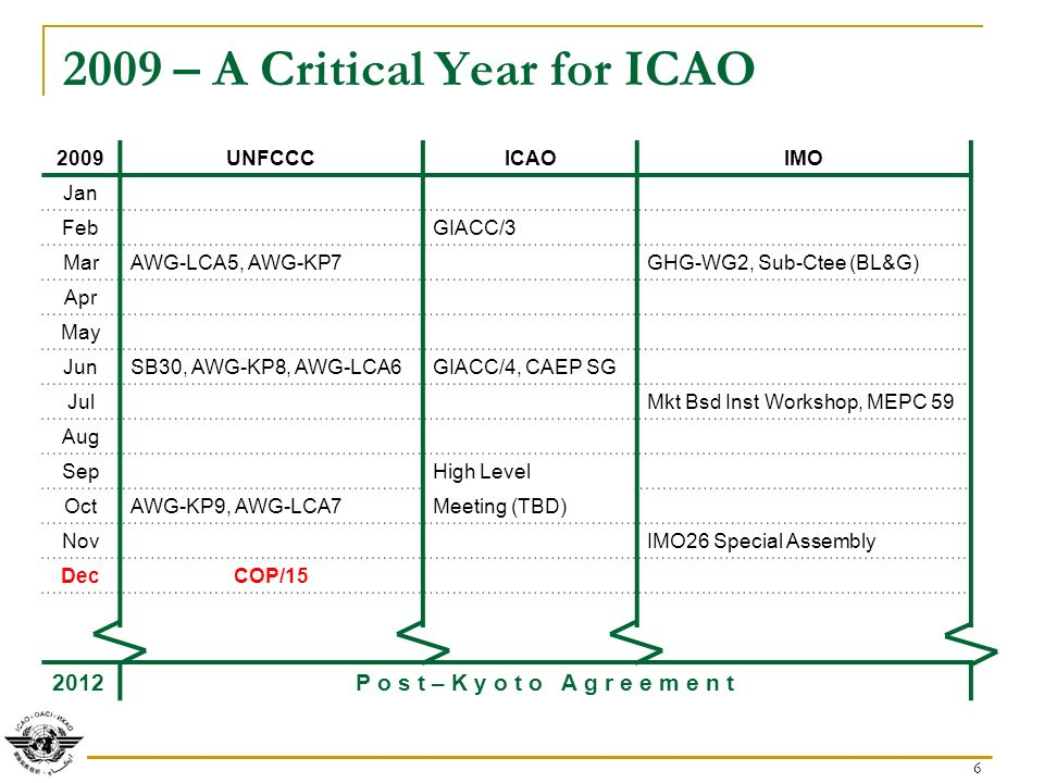 – A Critical Year for ICAO 2009UNFCCCICAOIMO Jan FebGIACC/3 MarAWG-LCA5, AWG-KP7GHG-WG2, Sub-Ctee (BL&G) Apr May JunSB30, AWG-KP8, AWG-LCA6GIACC/4, CAEP SG JulMkt Bsd Inst Workshop, MEPC 59 Aug SepHigh Level OctAWG-KP9, AWG-LCA7Meeting (TBD) NovIMO26 Special Assembly DecCOP/ P o s t – K y o t o A g r e e m e n t