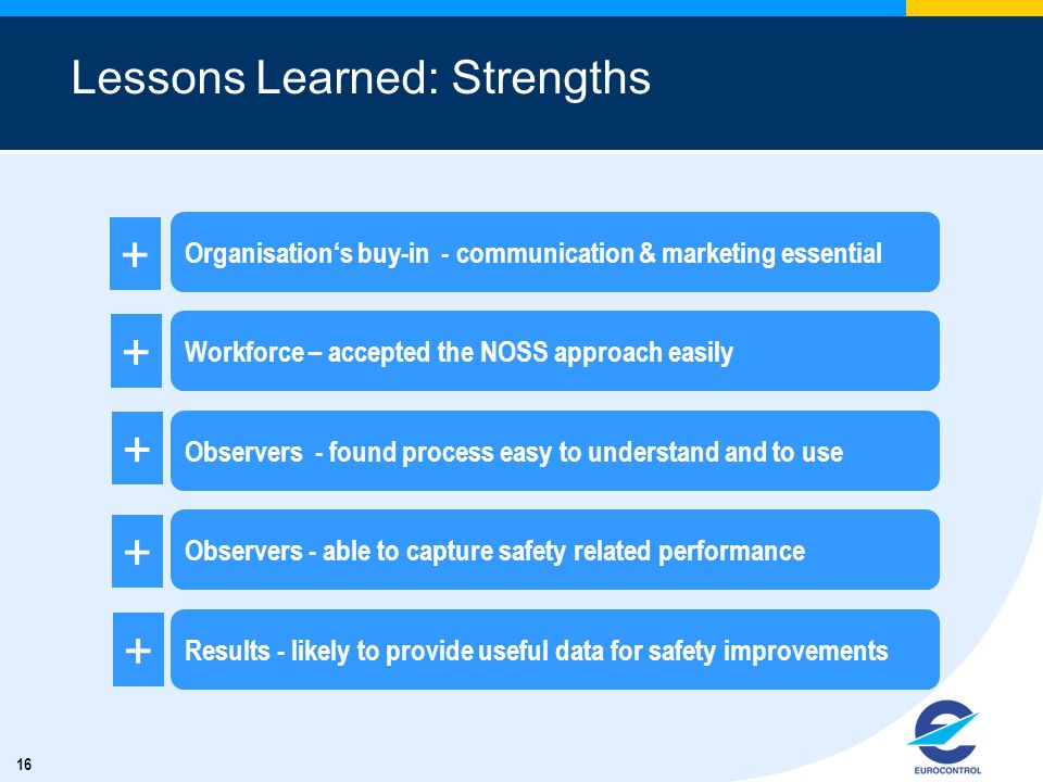 16 Lessons Learned: Strengths Organisations buy-in - communication & marketing essential + Workforce – accepted the NOSS approach easily + Observers -