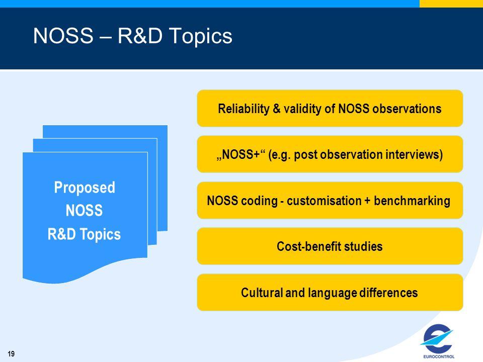 19 NOSS – R&D Topics Proposed NOSS R&D Topics Reliability & validity of NOSS observations NOSS+ (e.g.