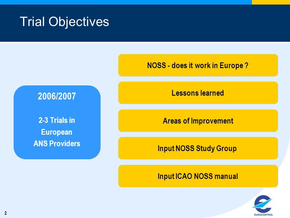 2 Trial Objectives 2006/2007 2-3 Trials in European ANS Providers NOSS - does it work in Europe ? Lessons learned Areas of Improvement Input NOSS Stud