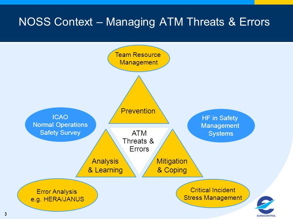 3 NOSS Context – Managing ATM Threats & Errors Analysis & Learning ATM Threats & Errors Prevention Mitigation & Coping Team Resource Management Error Analysis e.g.