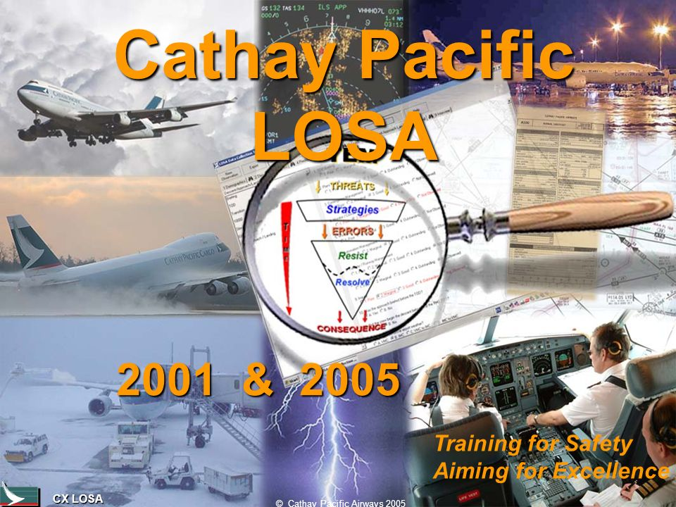 CX LOSA © Cathay Pacific Airways 2005 Cathay Pacific LOSA Training for Safety Aiming for Excellence 2001 & 2005