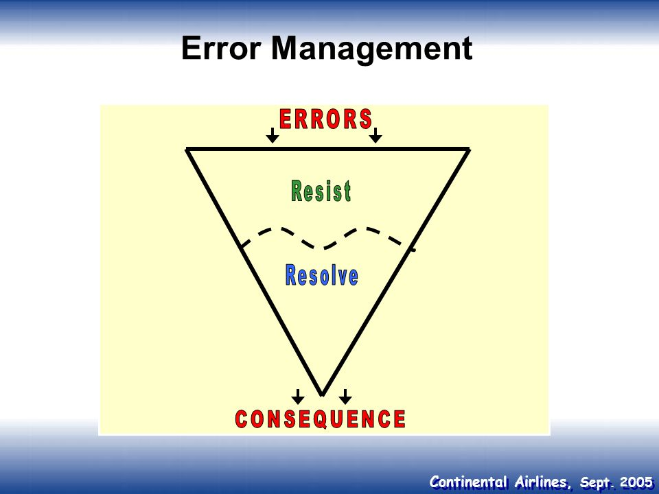 Continental Airlines, Sept. 2005 Error Management