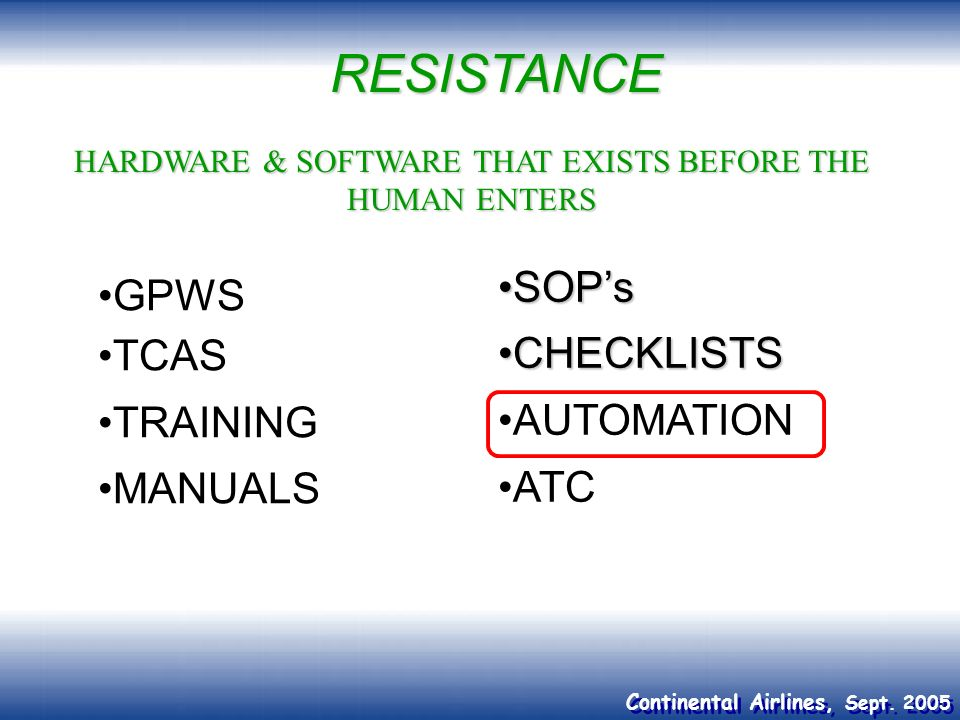 Continental Airlines, Sept. 2005 RESISTANCE HARDWARE & SOFTWARE THAT EXISTS BEFORE THE HUMAN ENTERS GPWS TCAS TRAINING MANUALS SOPsSOPs CHECKLISTSCHEC